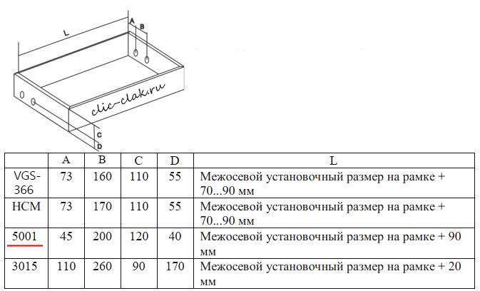 Купить механизм для дивана 5001 виа феррата нсм